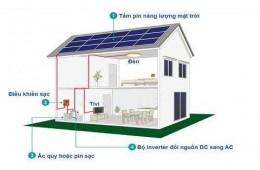 Hệ thống năng lượng mặt trời độc lập (Off-Grid)